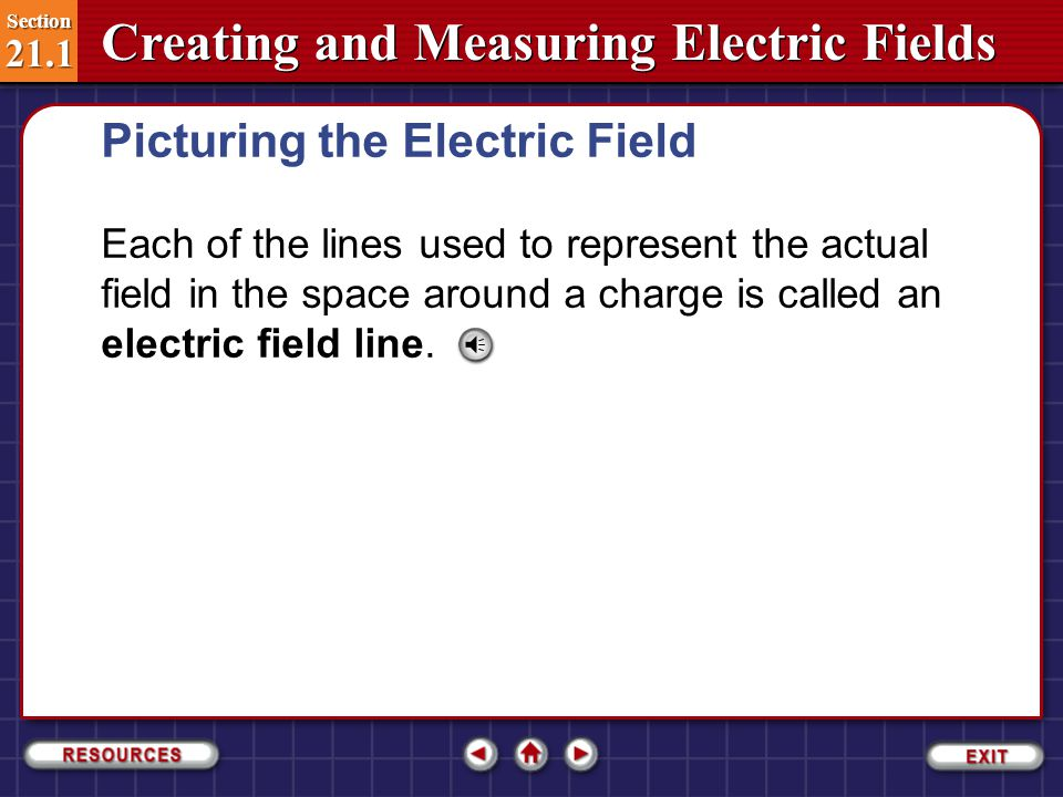 Section 21.1 Section 21.1 Creating and Measuring Electric Fields Picturing the Electric Field Section 21.1