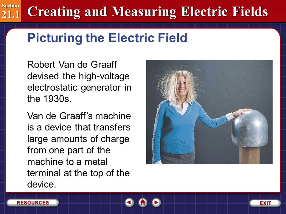 Section 21.1 Section 21.1 Creating and Measuring Electric Fields Note that field lines always leave a positive charge and enter a negative charge, and that they never cross each other.