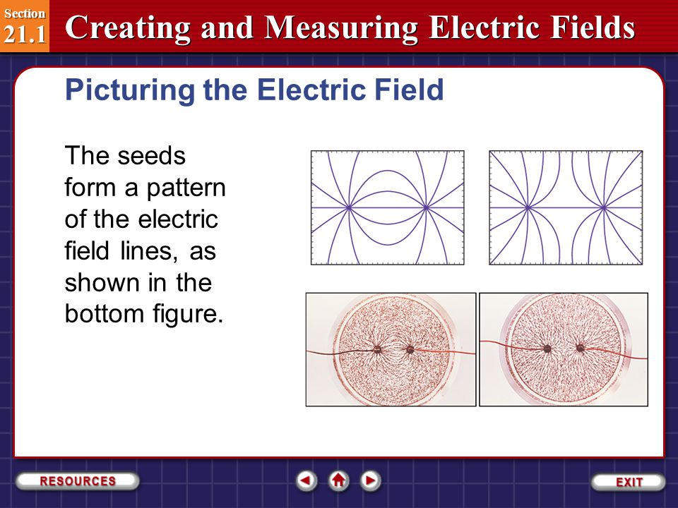 Section 21.1 Section 21.1 Creating and Measuring Electric Fields Another method of visualizing field lines is to use grass seed in an insulating liquid, such as mineral oil.