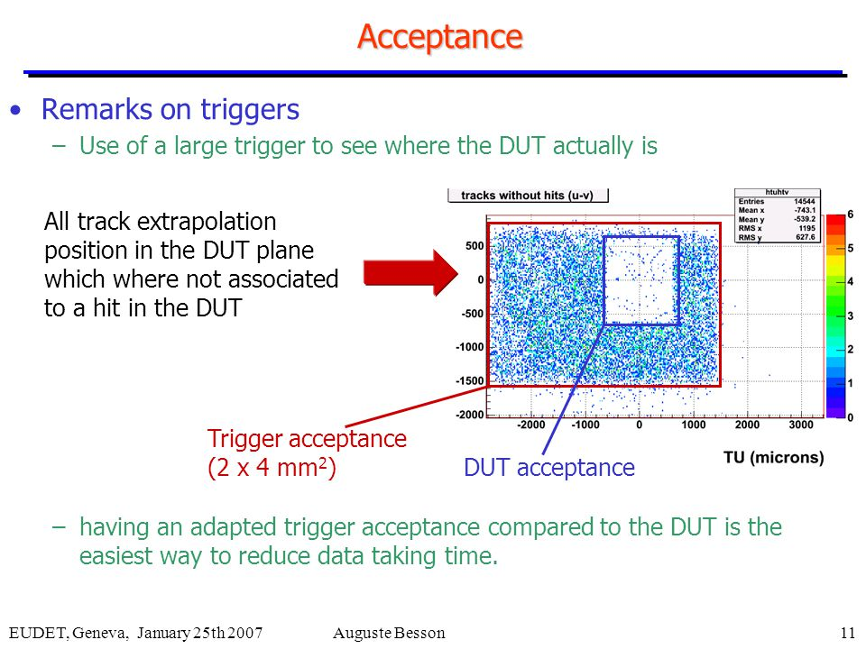 EUDET, Geneva, January 25th 2007Auguste Besson11Acceptance Remarks on triggers –Use of a large trigger to see where the DUT actually is –having an adapted trigger acceptance compared to the DUT is the easiest way to reduce data taking time.