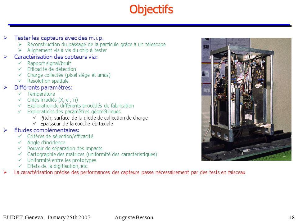 EUDET, Geneva, January 25th 2007Auguste Besson18 Objectifs  Tester les capteurs avec des m.i.p.