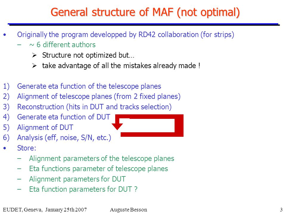EUDET, Geneva, January 25th 2007Auguste Besson3 General structure of MAF (not optimal) Originally the program developped by RD42 collaboration (for strips) –~ 6 different authors  Structure not optimized but…  take advantage of all the mistakes already made .