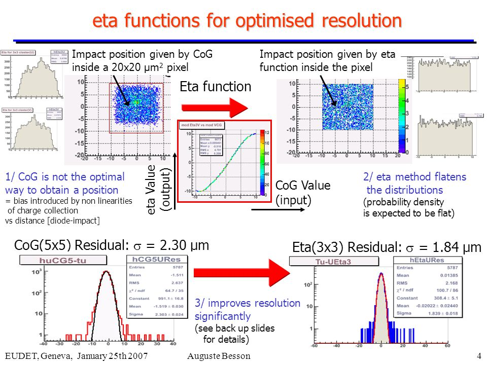 EUDET, Geneva, January 25th 2007Auguste Besson4 eta functions for optimised resolution Eta function CoG Value (input) eta Value (output) CoG(5x5) Residual:  = 2.30 µm Eta(3x3) Residual:  = 1.84 µm 1/ CoG is not the optimal way to obtain a position = bias introduced by non linearities of charge collection vs distance [diode-impact] 3/ improves resolution significantly (see back up slides for details) 2/ eta method flatens the distributions (probability density is expected to be flat) Impact position given by CoG inside a 20x20 µm 2 pixel Impact position given by eta function inside the pixel
