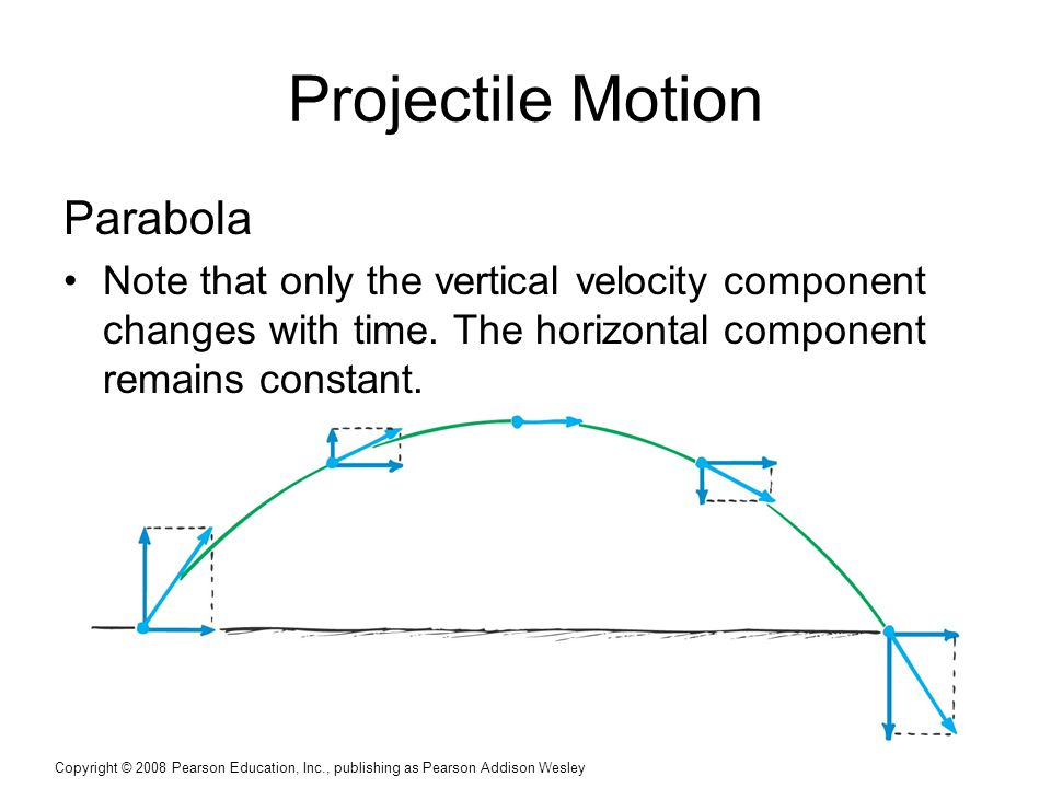 Copyright © 2008 Pearson Education, Inc., publishing as Pearson Addison Wesley Projectile Motion Parabola Note that only the vertical velocity component changes with time.
