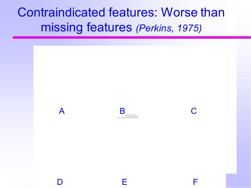ABC DEF Contraindicated features: Worse than missing features (Perkins, 1975)
