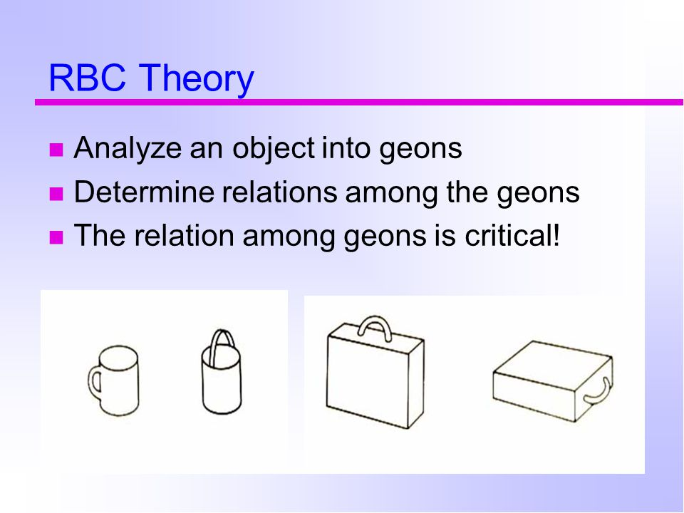 RBC Theory Analyze an object into geons Determine relations among the geons The relation among geons is critical!