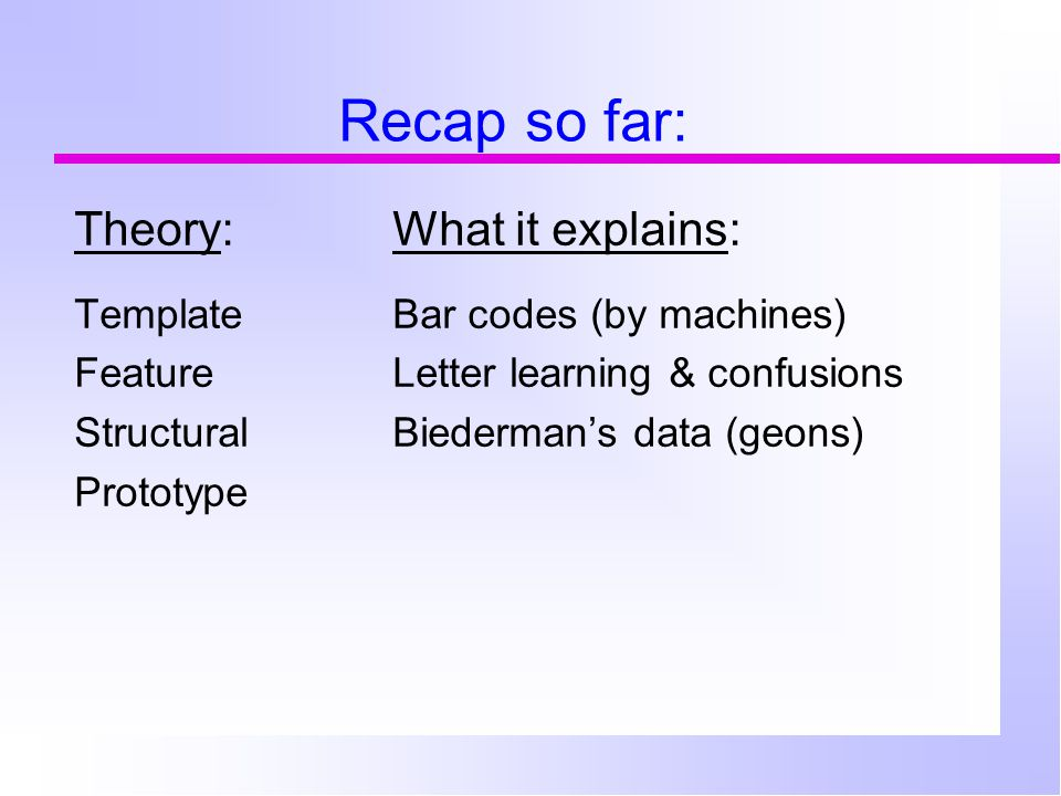 Recap so far: Theory:What it explains: TemplateBar codes (by machines) FeatureLetter learning & confusions StructuralBiederman's data (geons) Prototype