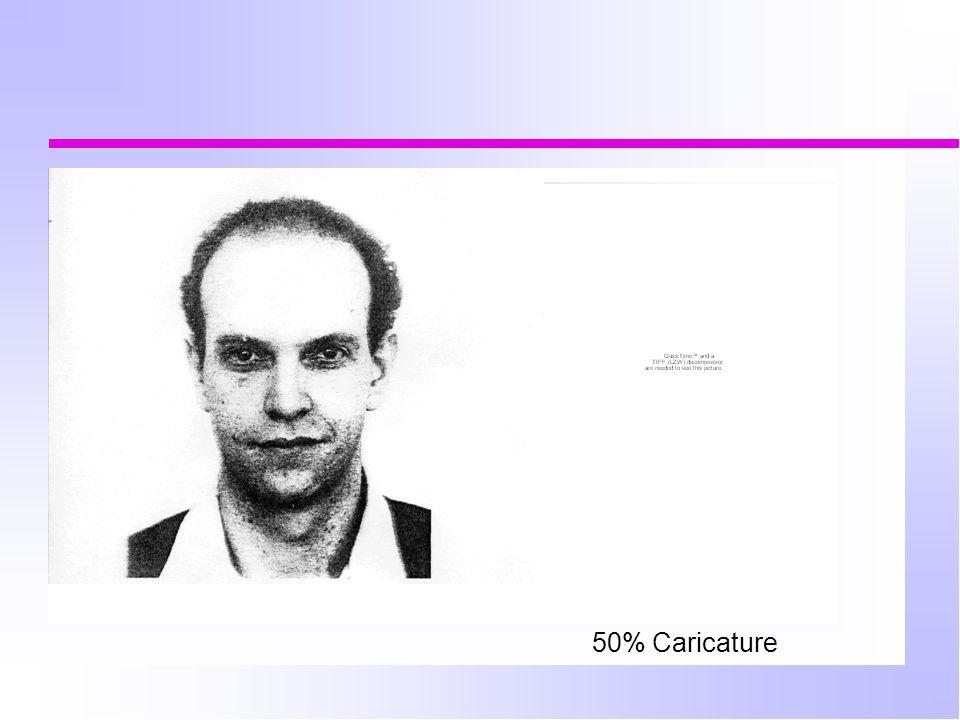 50% Caricature