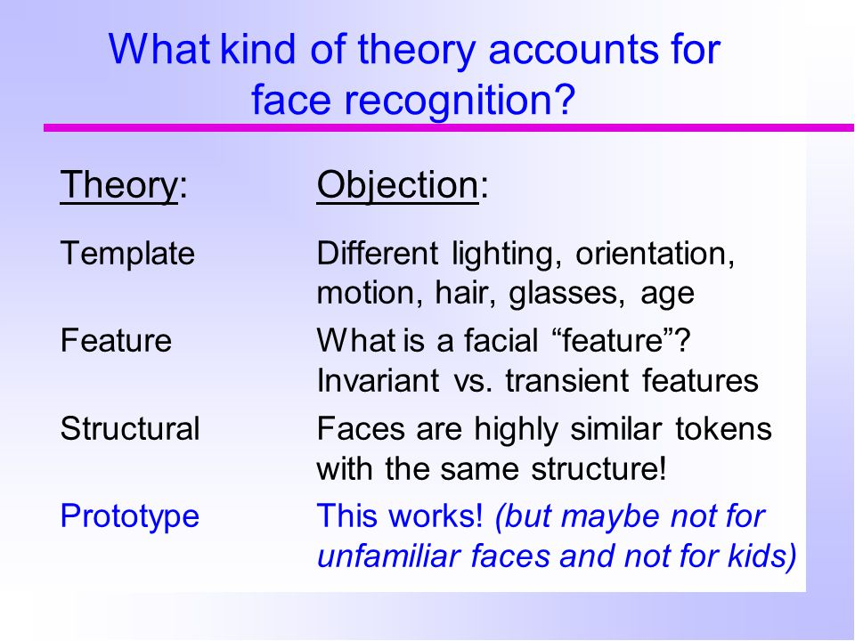What kind of theory accounts for face recognition? Theory:Objection: TemplateDifferent lighting, orientation, motion, hair, glasses, age FeatureWhat i