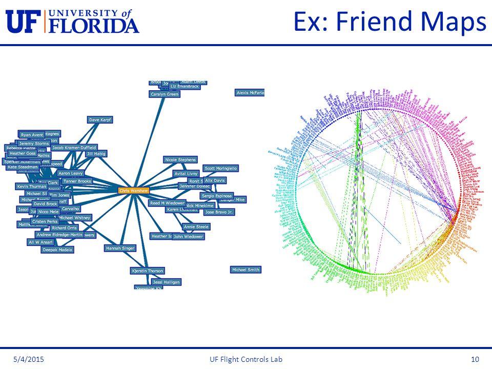 Ex: Friend Maps 5/4/2015UF Flight Controls Lab10