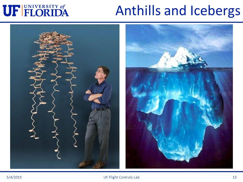 Anthills and Icebergs 5/4/2015UF Flight Controls Lab13