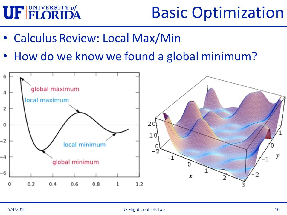 Basic Optimization Calculus Review: Local Max/Min How do we know we found a global minimum? 5/4/2015UF Flight Controls Lab16