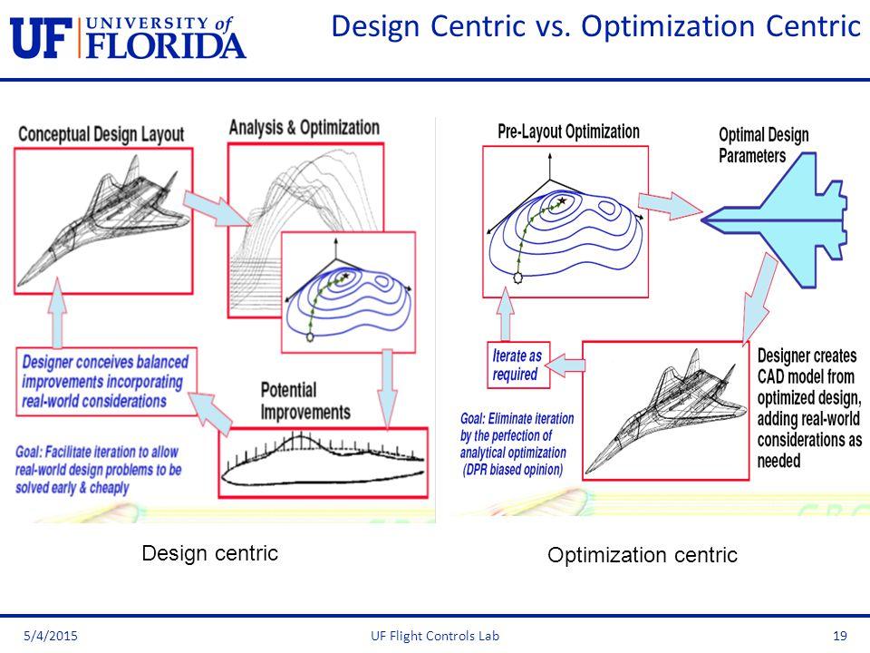 Design Centric vs. Optimization Centric 5/4/2015UF Flight Controls Lab19 Design centric Optimization centric