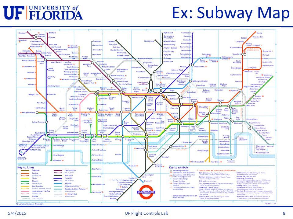 Ex: Subway Map 5/4/2015UF Flight Controls Lab8