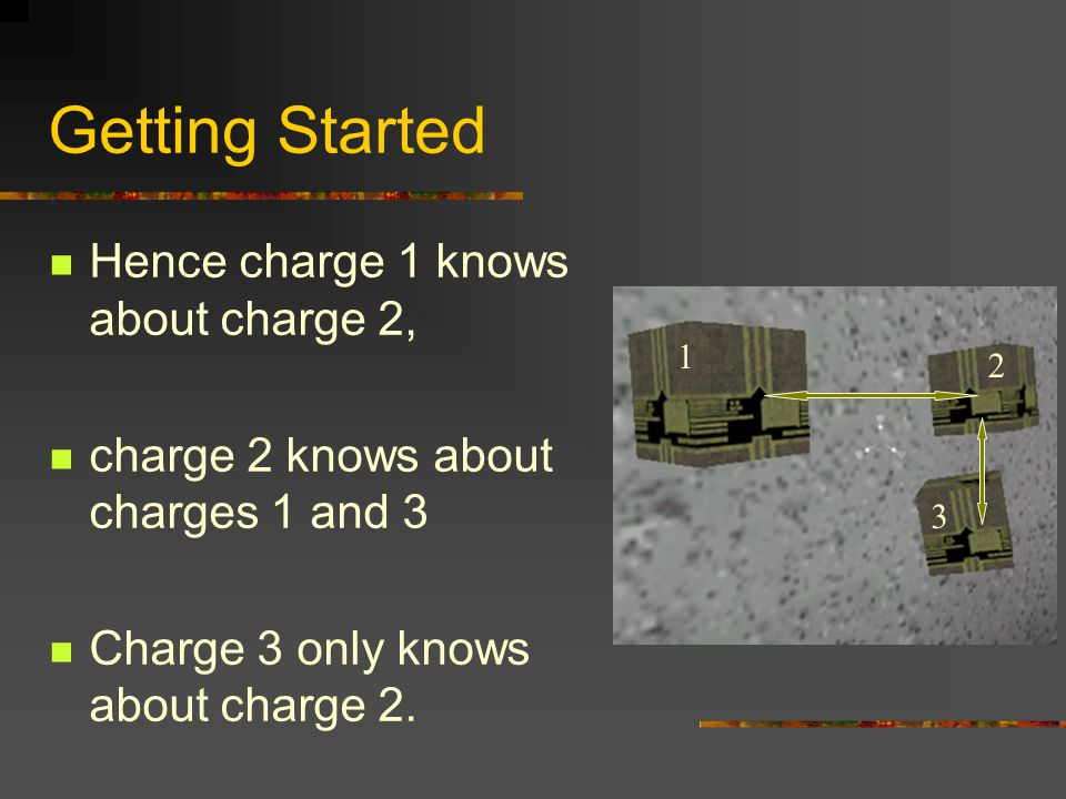 Getting Started Hence charge 1 knows about charge 2, charge 2 knows about charges 1 and 3 Charge 3 only knows about charge 2.