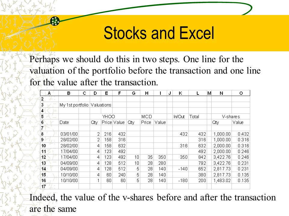 Stocks and Excel Perhaps we should do this in two steps. One line for the valuation of the portfolio before the transaction and one line for the value