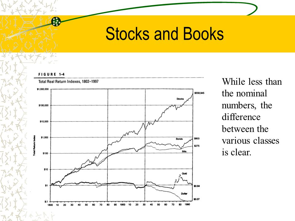 Stocks and Books While less than the nominal numbers, the difference between the various classes is clear.
