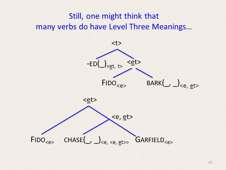 Still, one might think that many verbs do have Level Three Meanings… F IDO BARK (_, _) F IDO CHASE (_, _) > G ARFIELD - ED (_) 40