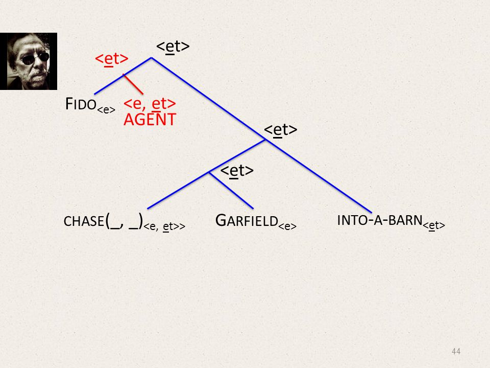 CHASE (_, _) > G ARFIELD INTO - A - BARN AGENT F IDO 44