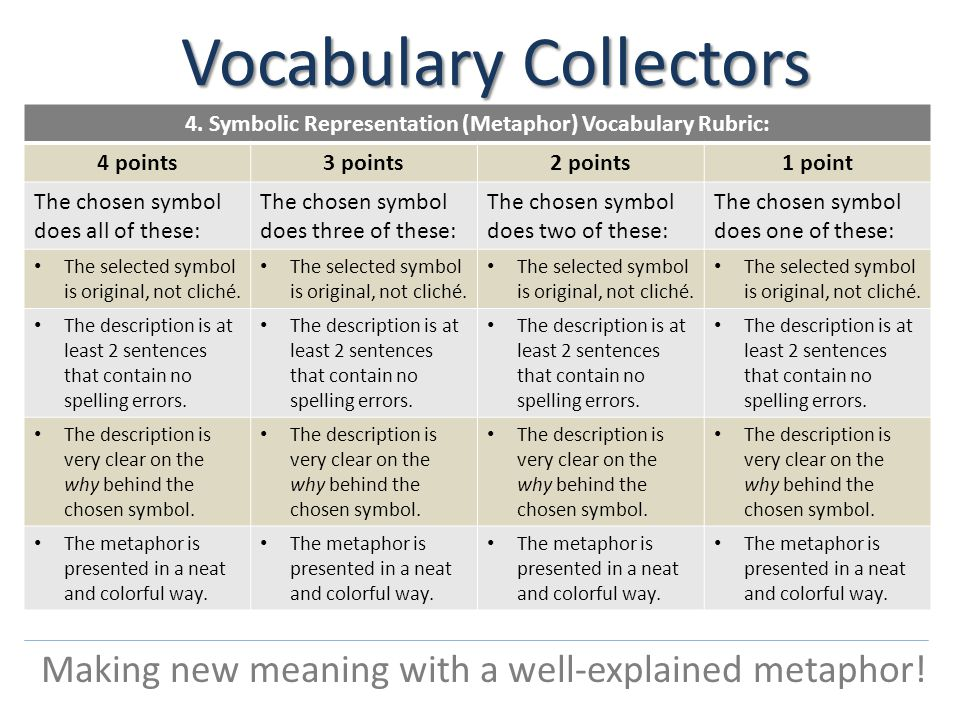 Vocabulary Collectors Making new meaning with a well-explained metaphor.