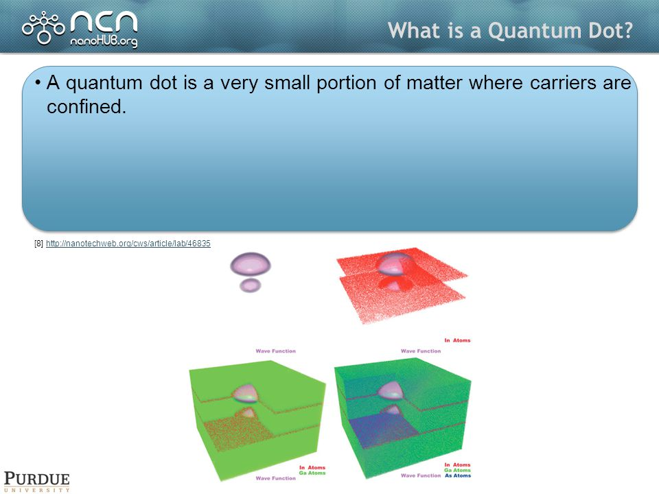 A quantum dot is a very small portion of matter where carriers are confined.