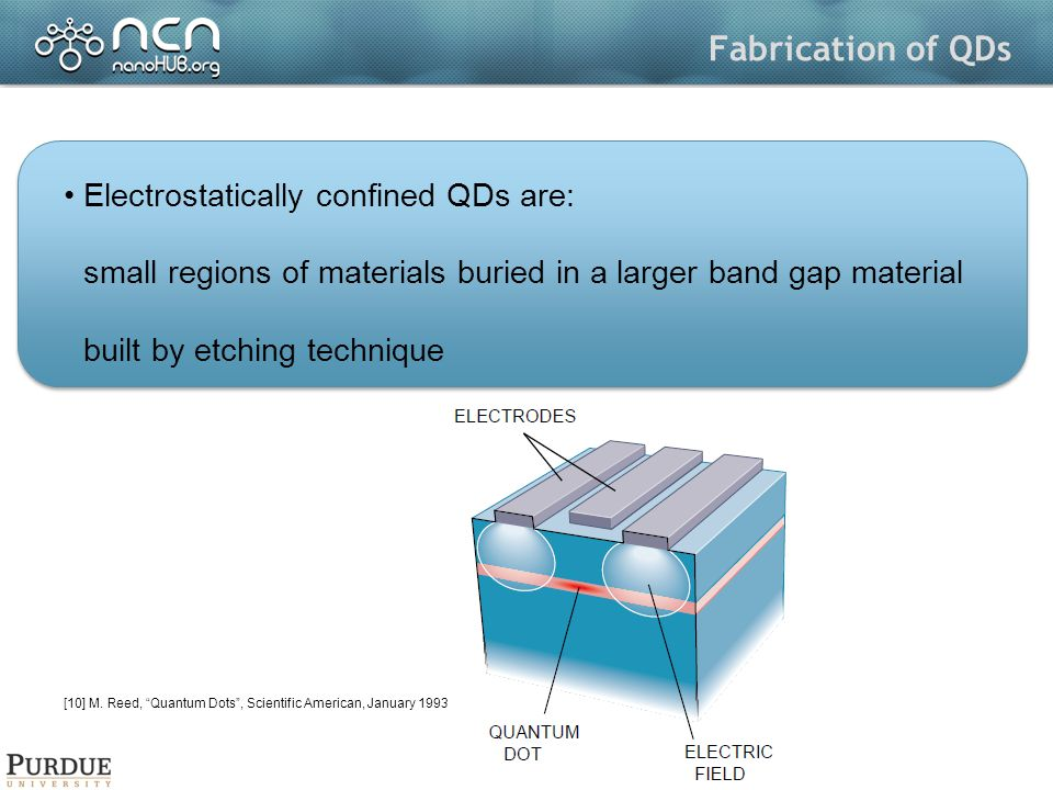 Fabrication of QDs Electrostatically confined QDs are: small regions of materials buried in a larger band gap material built by etching technique [10] M.