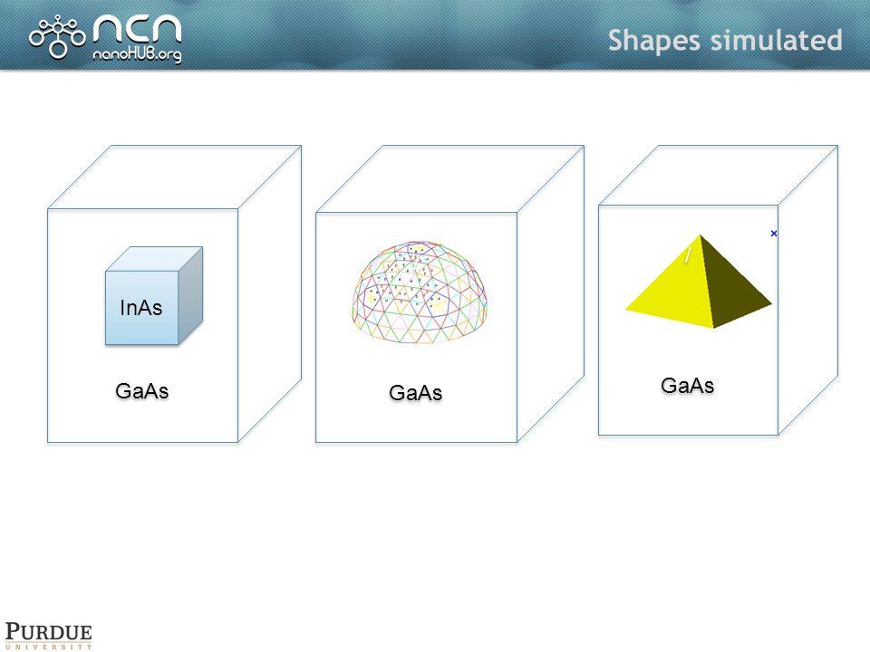 Shapes simulated / GaAs / GaAs InAs / GaAs / GaAs / GaAs / GaAs
