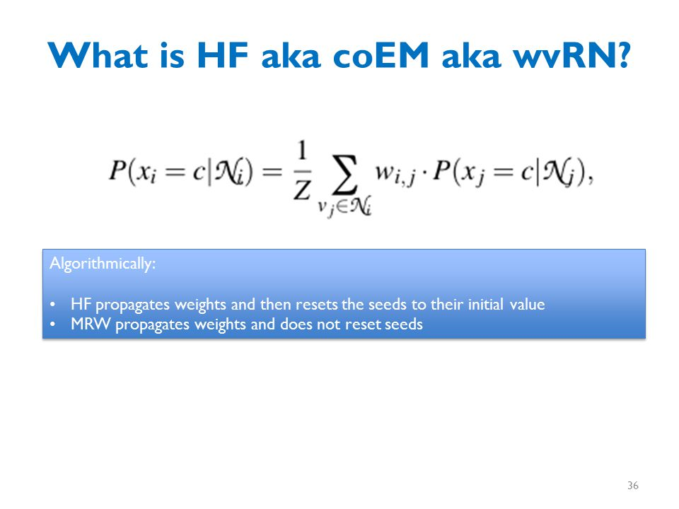 What is HF aka coEM aka wvRN.