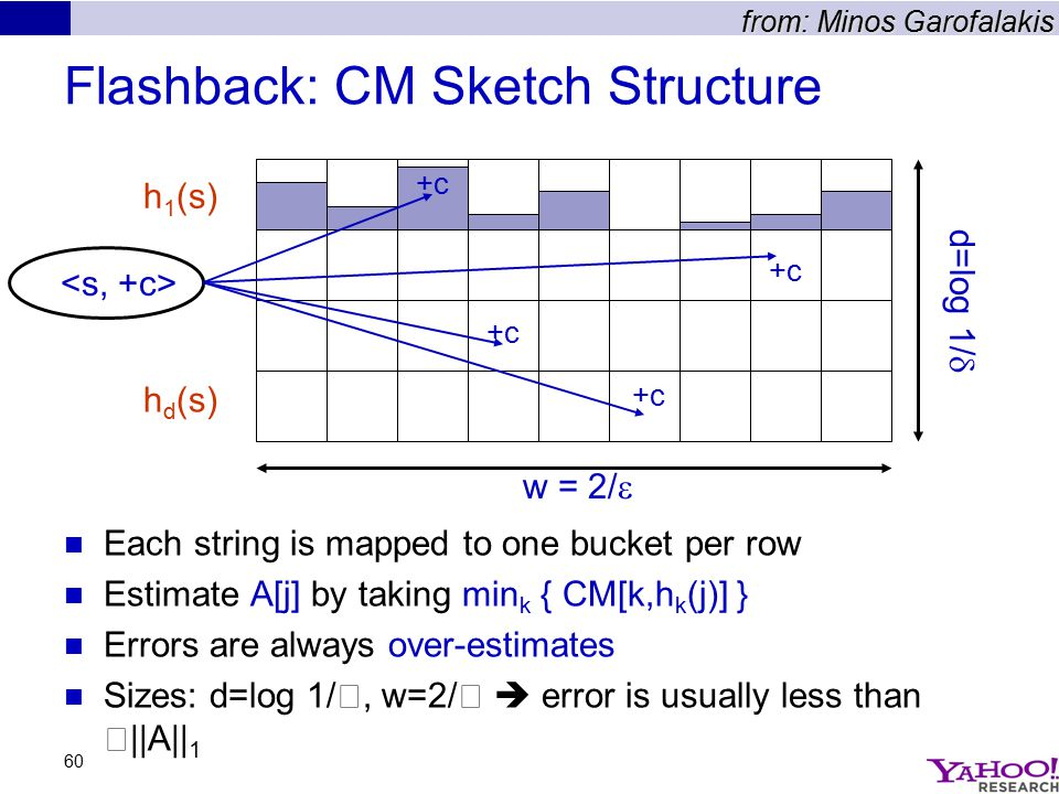 Flashback: CM Sketch Structure Each string is mapped to one bucket per row Estimate A[j] by taking min k { CM[k,h k (j)] } Errors are always over-esti