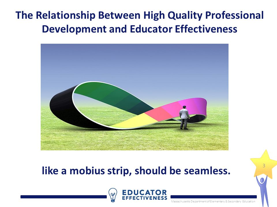 Massachusetts Department of Elementary & Secondary Education 3 The Relationship Between High Quality Professional Development and Educator Effectiveness like a mobius strip, should be seamless.