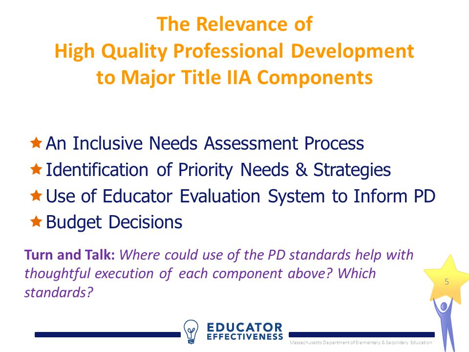 5 The Relevance of High Quality Professional Development to Major Title IIA Components  An Inclusive Needs Assessment Process  Identification of Priority Needs & Strategies  Use of Educator Evaluation System to Inform PD  Budget Decisions Turn and Talk: Where could use of the PD standards help with thoughtful execution of each component above.
