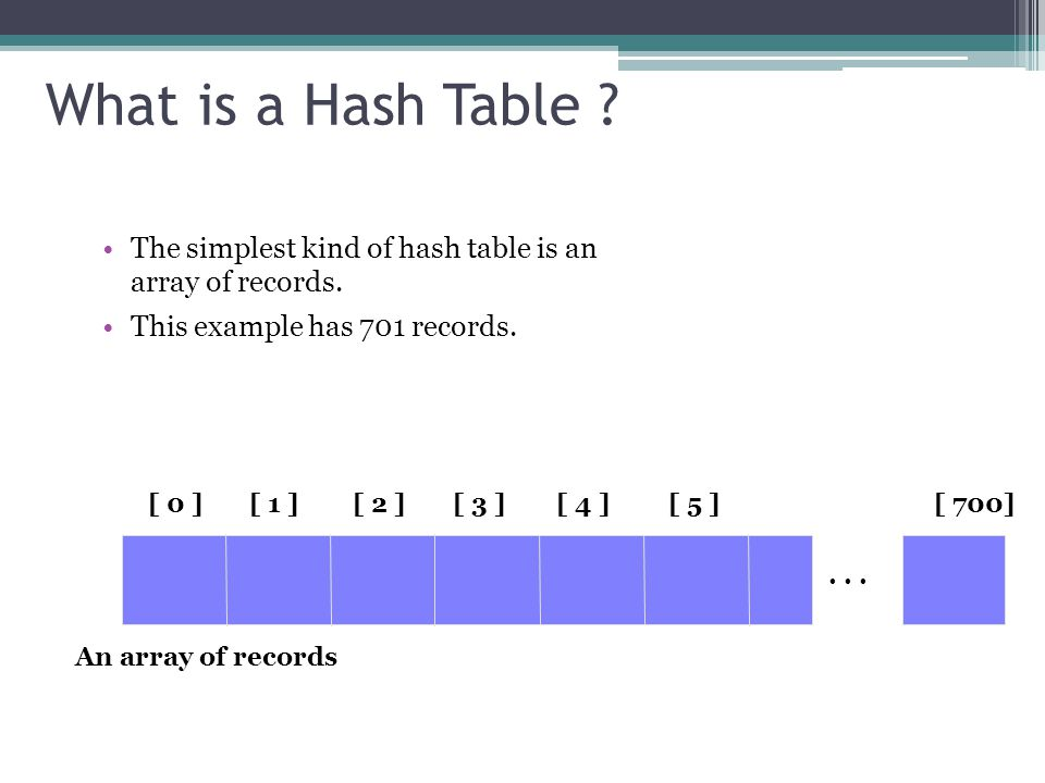 What is a Hash Table . The simplest kind of hash table is an array of records.