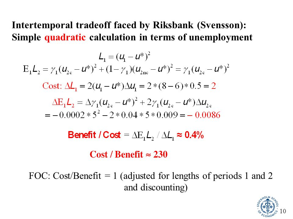 10 Intertemporal tradeoff faced by Riksbank (Svensson): Simple quadratic calculation in terms of unemployment FOC: Cost/Benefit = 1 (adjusted for leng
