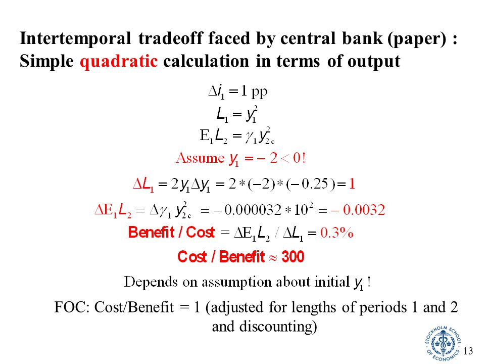 13 Intertemporal tradeoff faced by central bank (paper) : Simple quadratic calculation in terms of output FOC: Cost/Benefit = 1 (adjusted for lengths