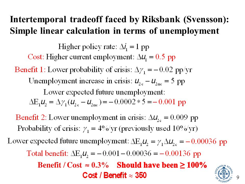 9 Intertemporal tradeoff faced by Riksbank (Svensson): Simple linear calculation in terms of unemployment