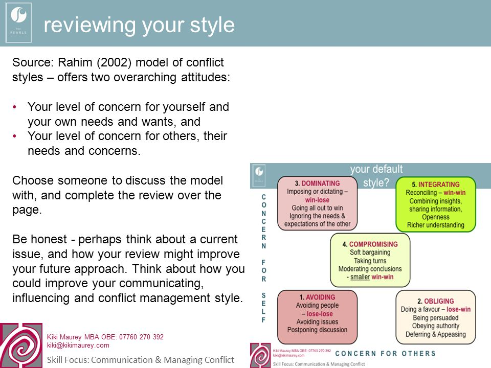 Kiki Maurey MBA OBE: 07760 270 392 kiki@kikimaurey.com Skill Focus: Communication & Managing Conflict Source: Rahim (2002) model of conflict styles –