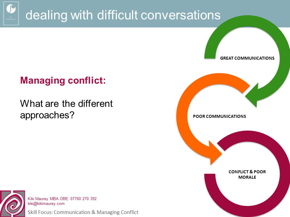 Kiki Maurey MBA OBE: 07760 270 392 kiki@kikimaurey.com Skill Focus: Communication & Managing Conflict dealing with difficult conversations Managing co