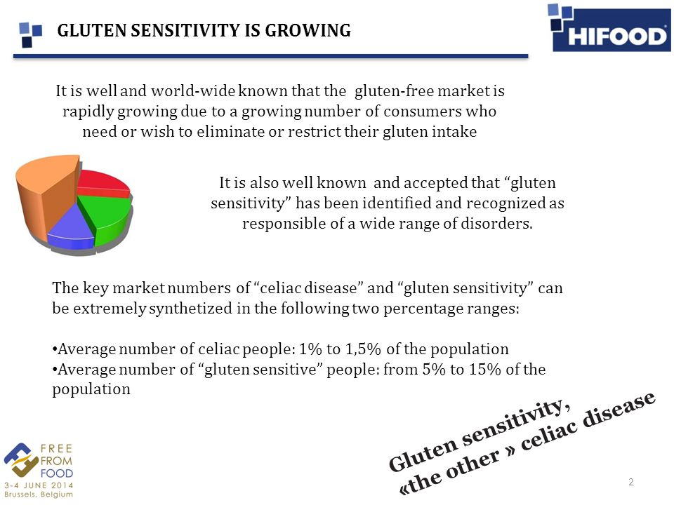 2 GLUTEN SENSITIVITY IS GROWING It is well and world-wide known that the gluten-free market is rapidly growing due to a growing number of consumers wh