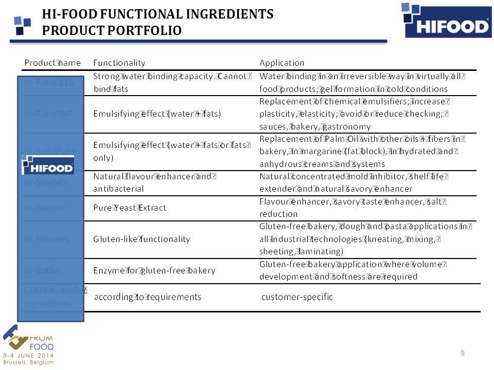 HI-FOOD FUNCTIONAL INGREDIENTS PRODUCT PORTFOLIO 9