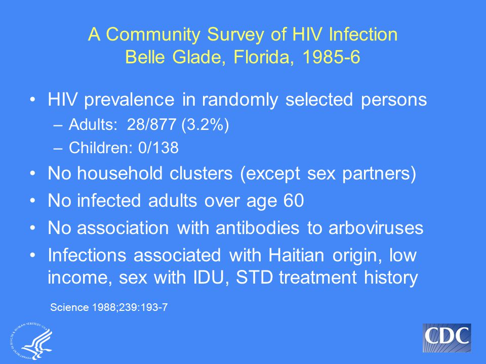 A Community Survey of HIV Infection Belle Glade, Florida, 1985-6 HIV prevalence in randomly selected persons –Adults: 28/877 (3.2%) –Children: 0/138 N