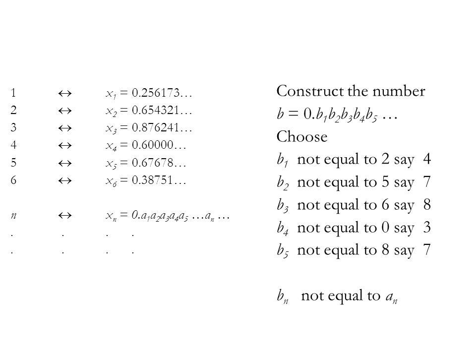 1  x 1 = 0.256173… 2  x 2 = 0.654321… 3  x 3 = 0.876241… 4  x 4 = 0.60000… 5  x 5 = 0.67678… 6  x 6 = 0.38751… n  x n = 0.a 1 a 2 a 3 a 4 a 5 …a n …....