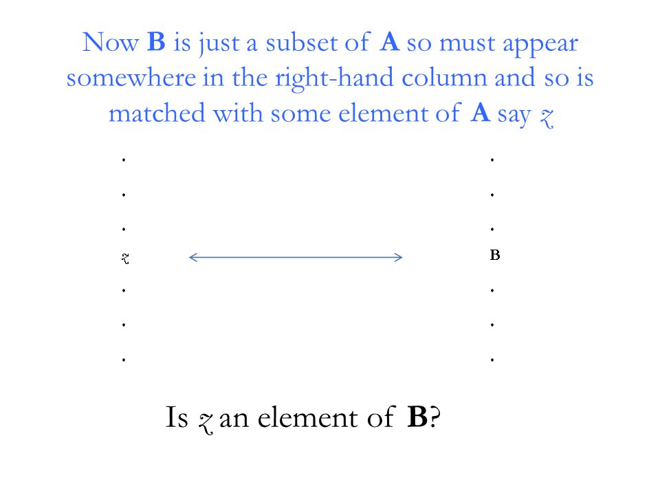 Is z an element of B?