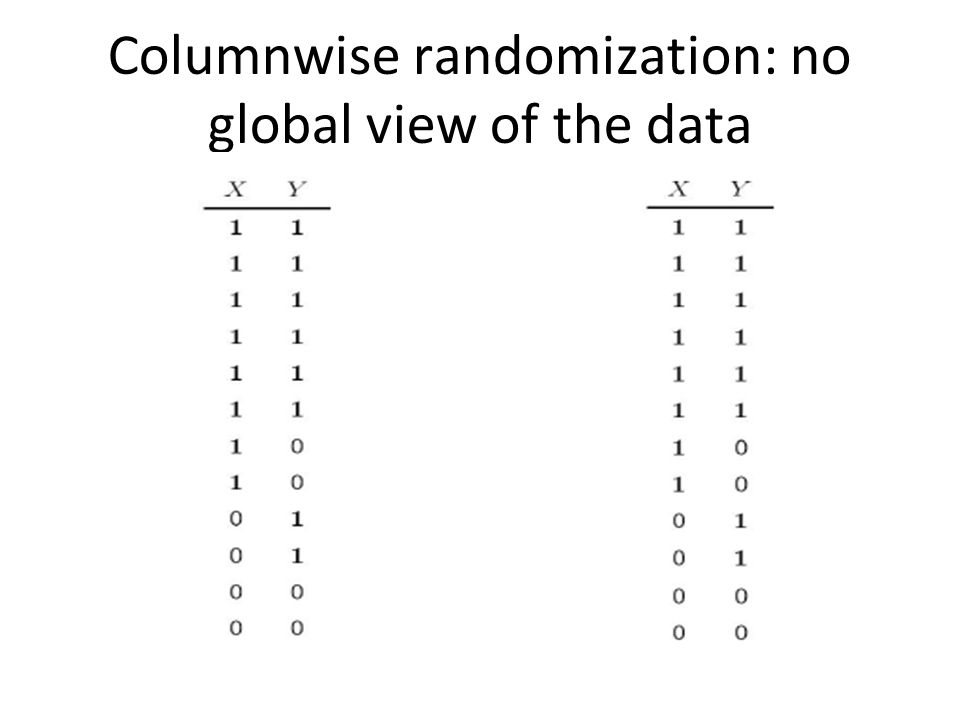 Columnwise randomization: no global view of the data