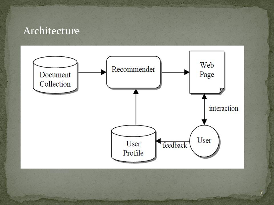 7 Architecture