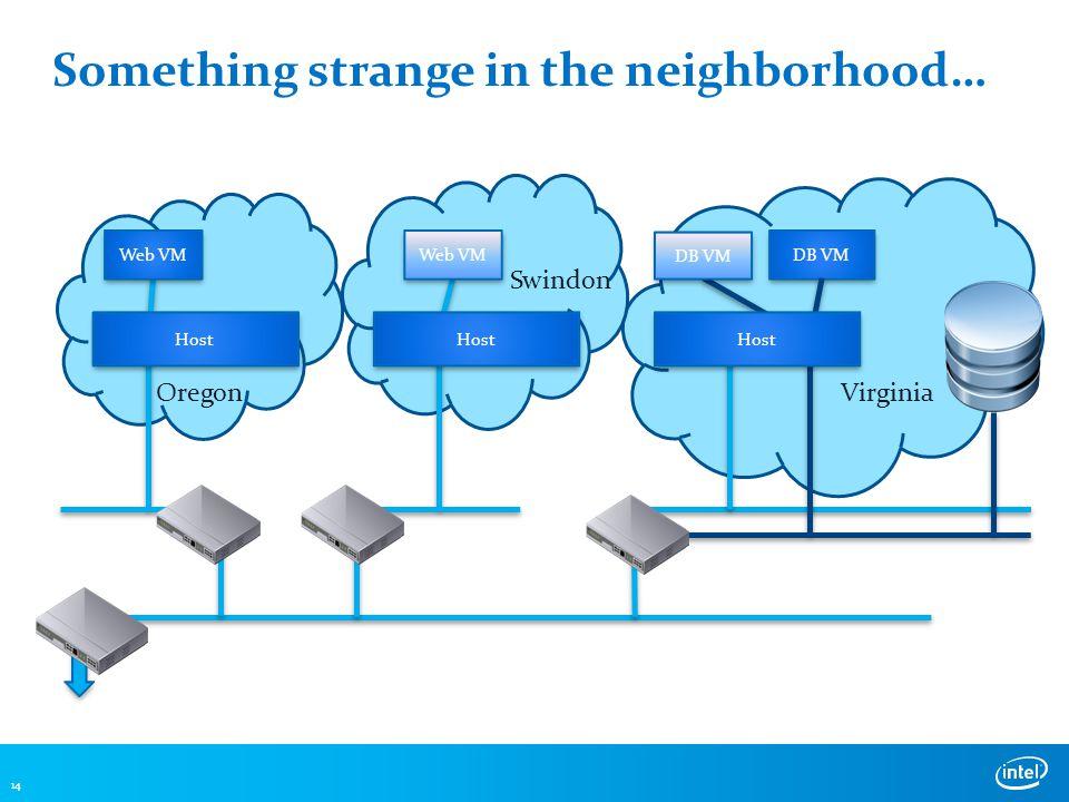 Something strange in the neighborhood… 14 Oregon Swindon Virginia DB VM Web VM DB VM Host Web VM Host