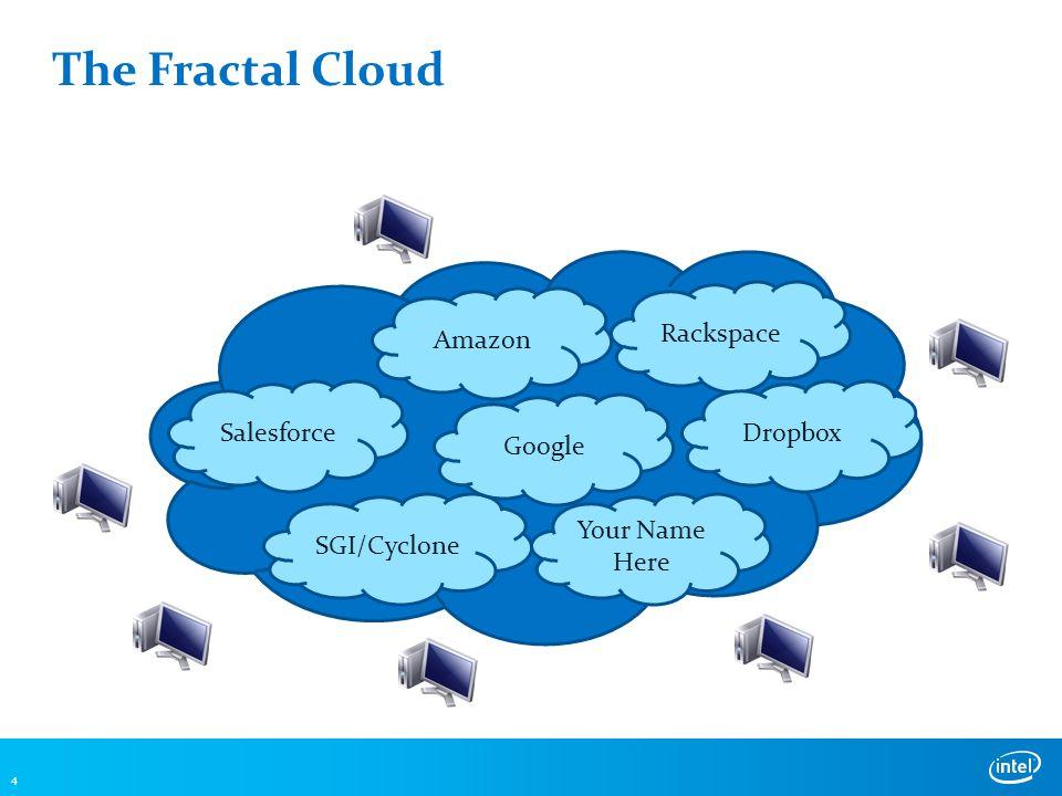 The Fractal Cloud 4 SGI/Cyclone Salesforce Amazon Your Name Here Google Rackspace Dropbox