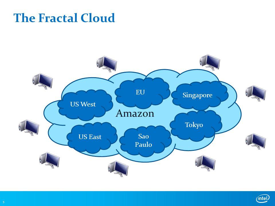 Amazon The Fractal Cloud 5 US East US West Singapore Tokyo EU Sao Paulo