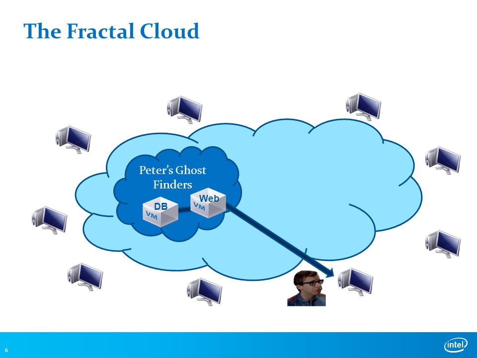 The Fractal Cloud 6 Peter's Ghost Finders Web DB