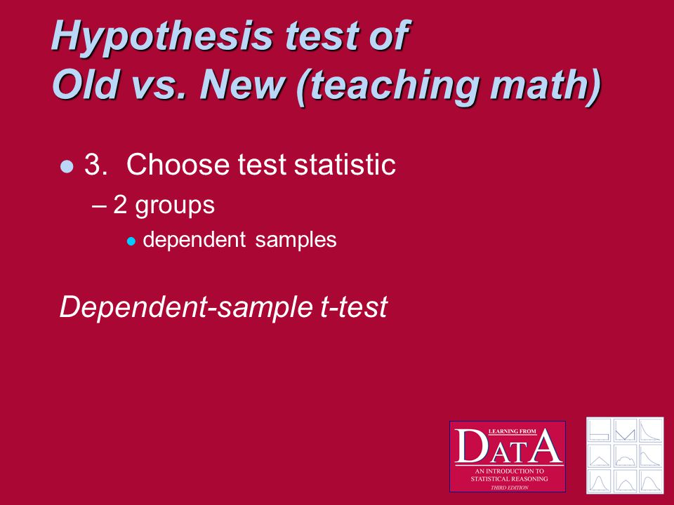 Hypothesis test of Old vs.