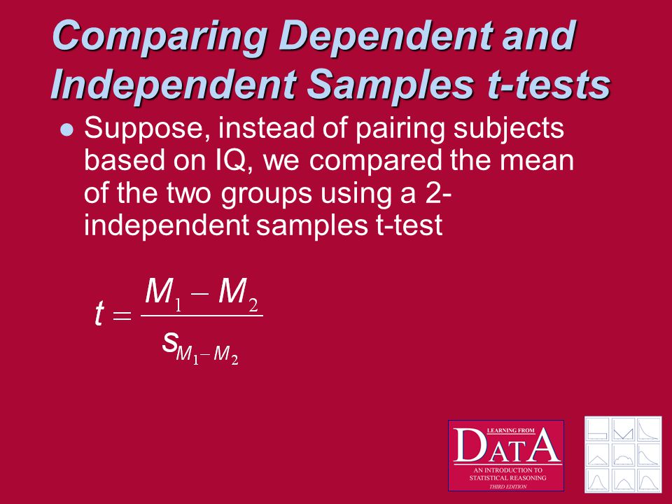 Comparing Dependent and Independent Samples t-tests Suppose, instead of pairing subjects based on IQ, we compared the mean of the two groups using a 2- independent samples t-test